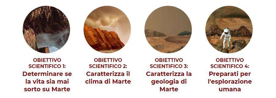 Obiettivi della missione spaziale Mars 2020