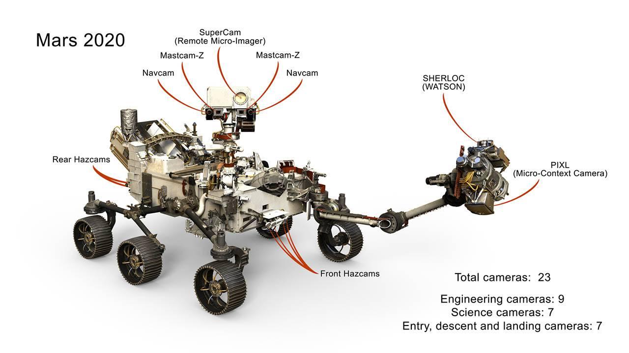 Il Rover della missione Mars 2020