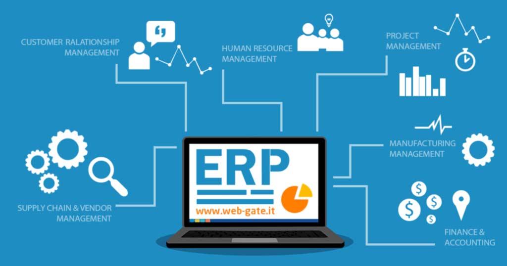 I migliori software ERP per le aziende