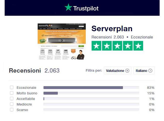 Recensioni Serverplan Hosting