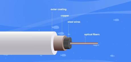 Il cavo sottomarino di Google diventa un sensore sismico