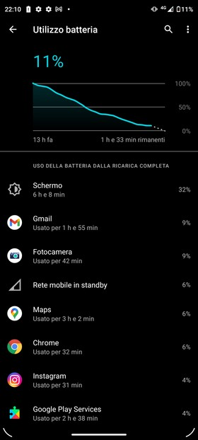 Motorola Edge 20 Pro (4